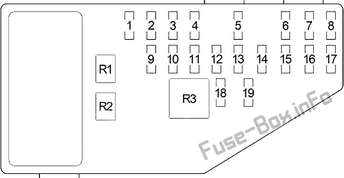 Fuse Box Diagram Dodge Stratus (1995-2000)