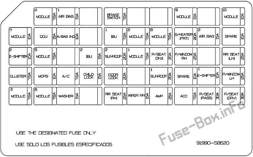 Fuse Box Diagram Hyundai Palisade (2020-...)