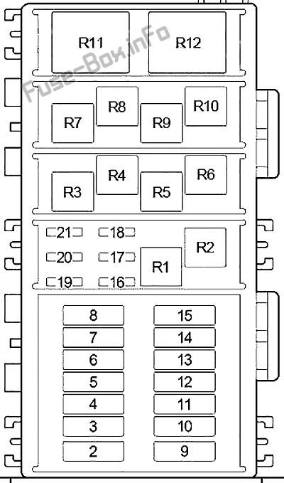 Fuse Box Diagram Jeep Cherokee (XJ; 1997-2001)