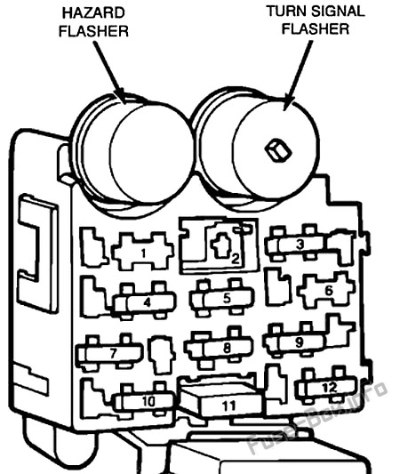 Fuse Box Diagram > Jeep Wrangler (YJ; 1987-1995)