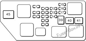 Fuse Box Diagram Toyota Avalon (XX10; 1995-1999)