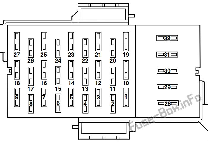 Fuse Box Diagram Ford Crown Victoria (2003-2011)