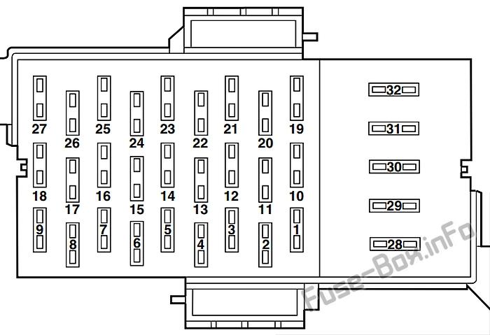 Fuse Box Diagram Ford Crown Victoria (2003-2011)