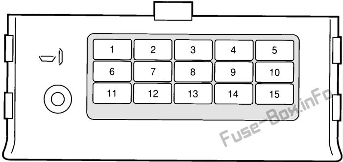 Fuse Box Diagram Ford Probe (1992-1997)