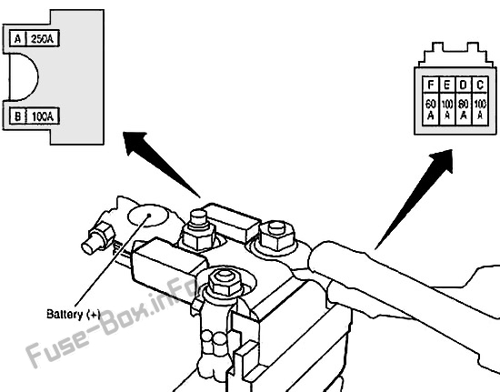 Fuse Box Diagram Infiniti FX35 / FX50 / QX70 (S51; 2008-2017)