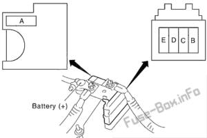 Fuse Box Diagram Infiniti FX35/FX45 (S50; 2003-2008)