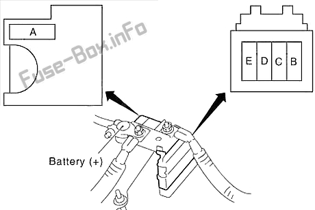 Fuse Box Diagram Infiniti G25/G35/G37/Q40 (V36; 2006-2015)