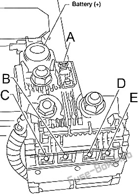 Fuse Box Diagram Infiniti QX56 (JA60; 2004-2010)