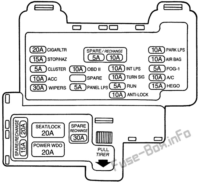 Fuse Box Diagram Mercury Cougar (1995-1998)