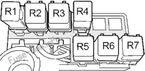 Fuse Box Diagram Nissan Quest (V41; 1998-2002)