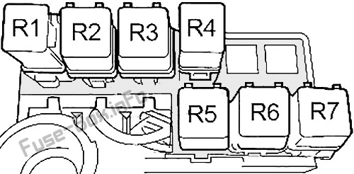 Fuse Box Diagram Nissan Quest (V41; 1998-2002)