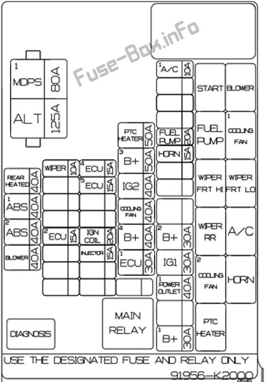 Fuse Box Diagram Hyundai Venue (2020-...)