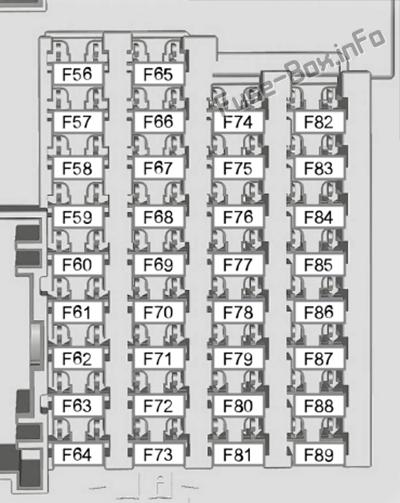 Fuse Box Diagram Ford C-MAX (2011-2014)