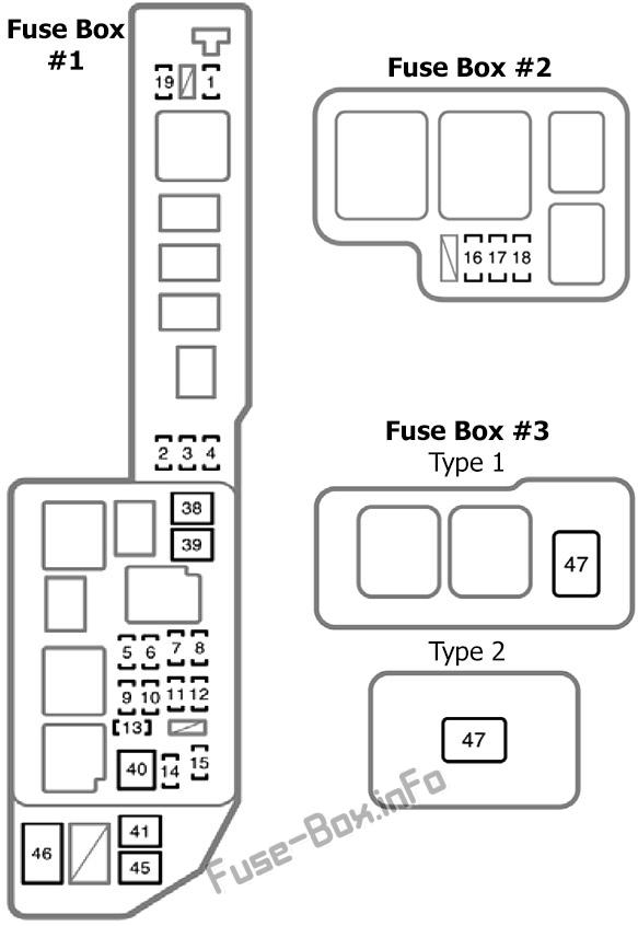 Fuse Box Diagram Toyota Camry (XV20; 1997-2001)