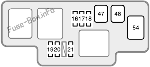 Fuse Box Diagram Toyota Sienna (XL10; 1998-2003)