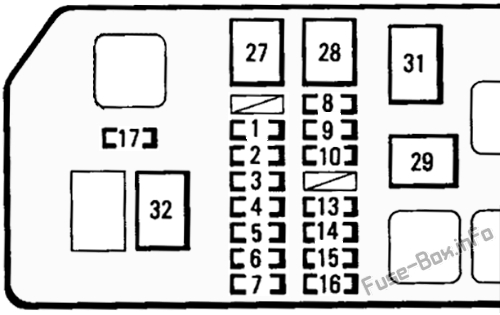 Fuse Box Diagram Toyota Tacoma (1995-2000)