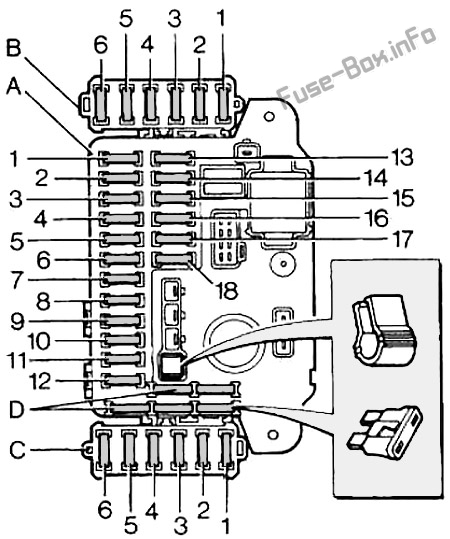 Fuse Box Diagram Land Rover Discovery 1 (1989-1998)