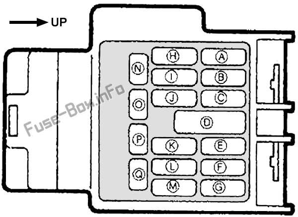 Fuse Box Diagram Mazda MX-5 Miata (NA; 1989-1997)