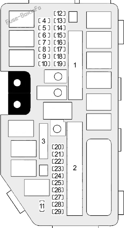 Fuse Box Diagram Honda Civic (2012-2015)