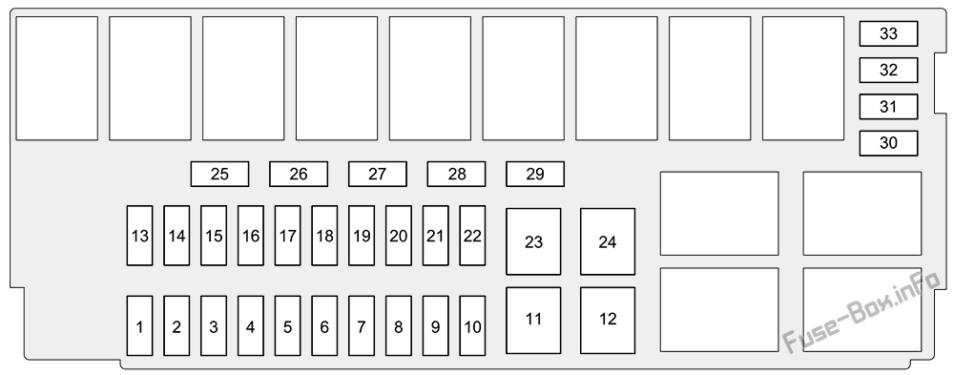 Fuse Box Diagram Honda Fit (GK; 2015-2019..)