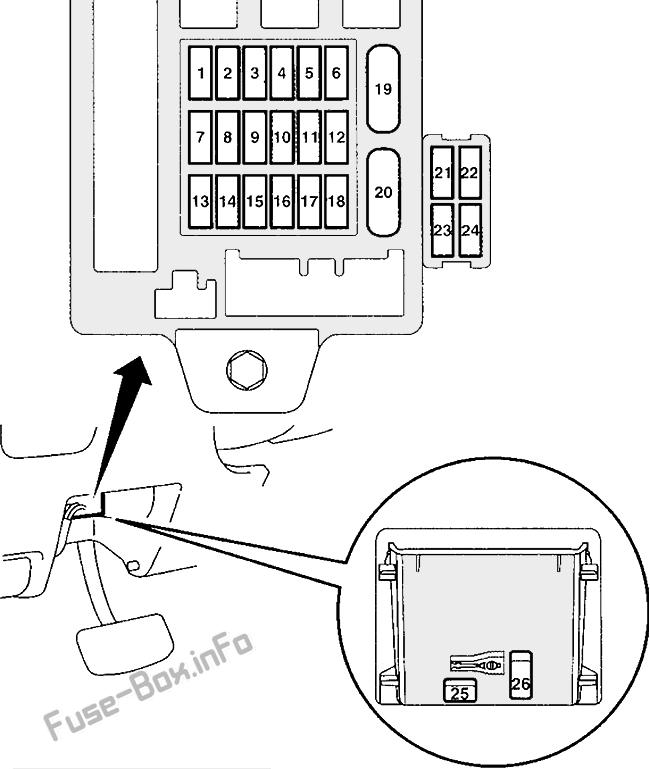 Fuse Box Diagram Mitsubishi Outlander (CU/ZE/ZF; 2003-2006)