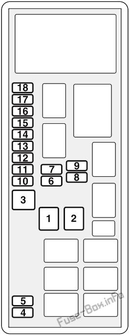 Fuse Box Diagram Mitsubishi Pajero Sport (2008-2016)