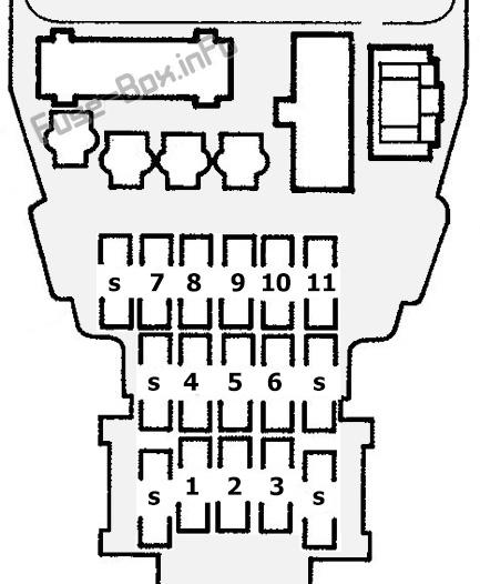 Fuse Box Diagram Honda Odyssey (1994-1998)