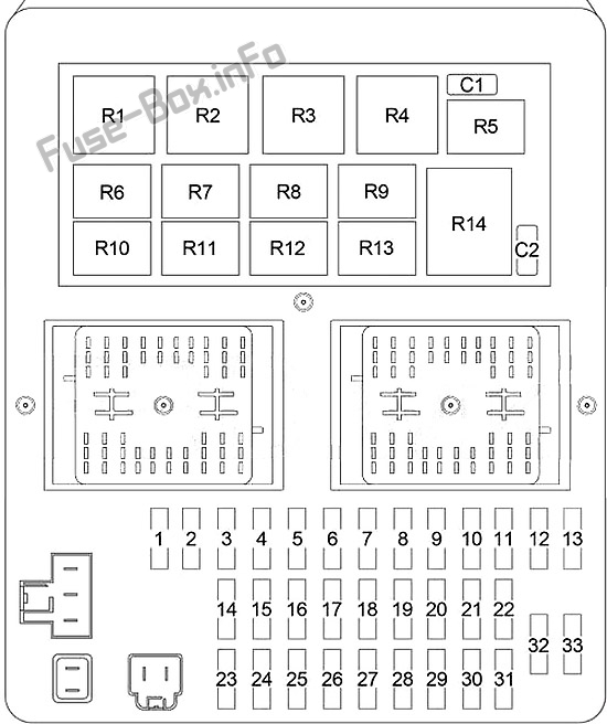 Fuses and relay Jeep Grand Cherokee (WJ 1999-2005)