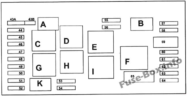 Fuses and relays Mercedes-Benz G-Class (W463)