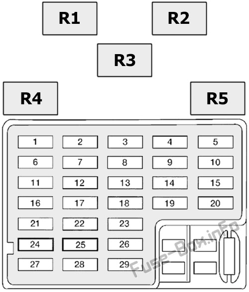 Fuses and relays Nissan Altima (L30 1998-2001)