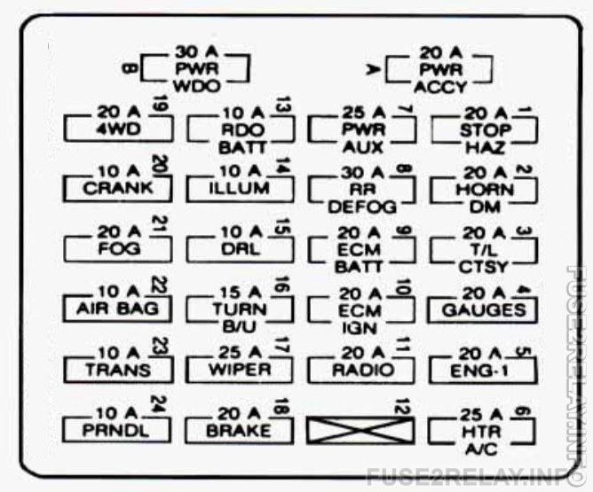 Cadillac Fleetwood (1995) fuse relay box diagram