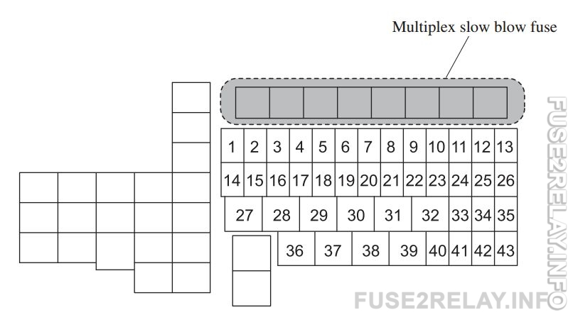 Mazda 3 (2008) fuse relay box diagram