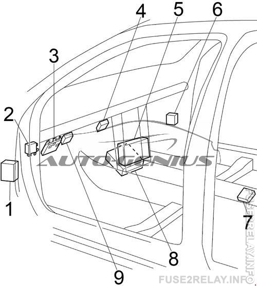Nissan Altima (5th Generation) bulbs specification