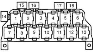 Fuse box diagram Audi А4 B6 relay with assignment and location