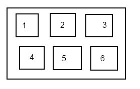 Fuse box diagram Audi A3 8P (2G) and relay with assignment