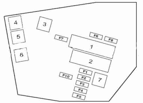 Fuse box diagram Bmw E60 and relay with assignment and