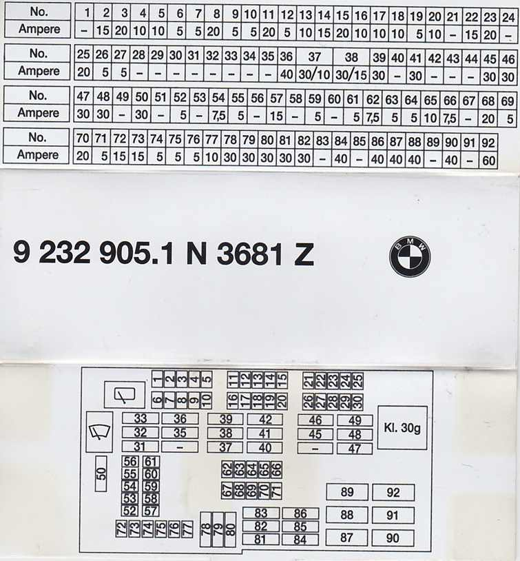 Fuse box diagram bmw z4 e89 and relay with assignment and
