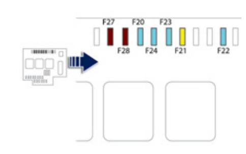 Fuse box diagram Peugeot 508 and relay with assignment and