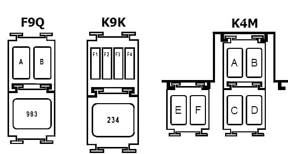 Fuse box diagram Renault Megane 2 and relay with