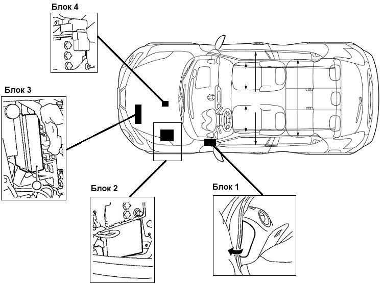 Fuse box diagram Nissan Juke and relay with assignment and