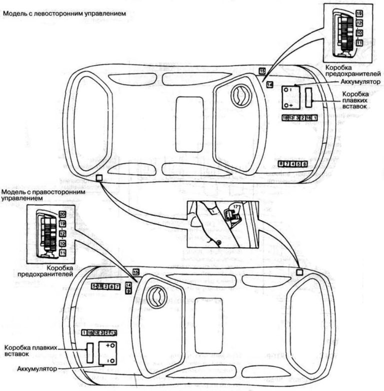 Fuse box diagram Nissan March K11 K12 and relay with