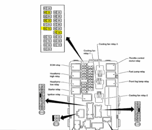 Fuse box diagram Nissan Maxima a32 a33 a34 and relay with