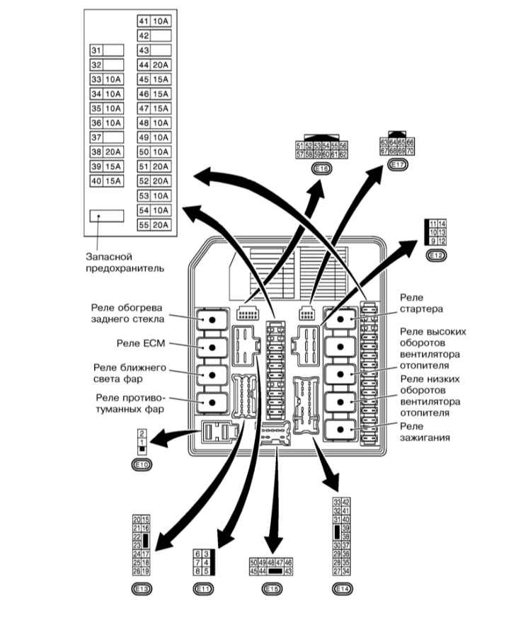 Fuse box diagram Nissan Micra K11 K12 and relay with