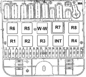 Fuse box diagram Skoda Felicia and relay with assignment