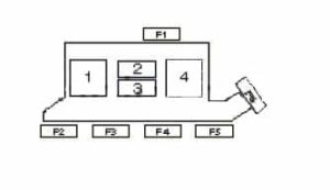 Fuse box diagram Skoda Superb Mk1 and relay with