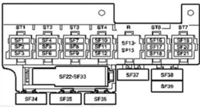 Fuse box diagram Volkswagen Transporter T5 and relay with