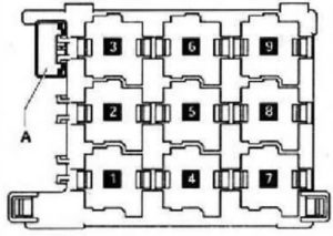 Fuse box diagram Volkswagen Tiguan 1G and relay with