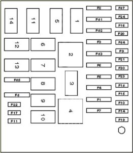 Fuse box diagram Ford Ka and relay with assignment and