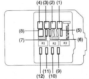 Fuse box diagram Suzuki Jimny relay with assignment and