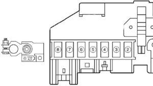 Fuse box diagram Suzuki Grand Vitara and relay with